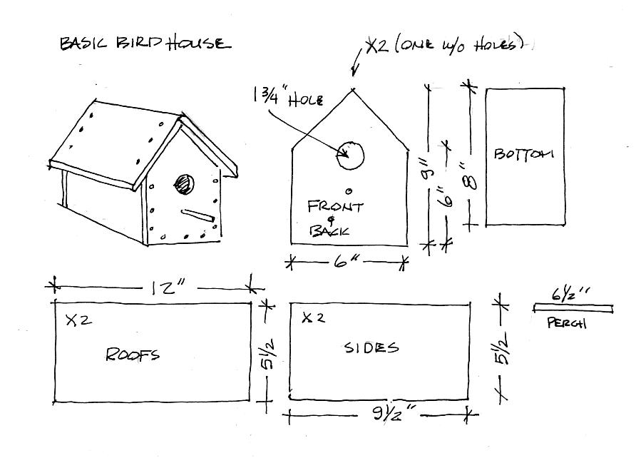 Birdhouses and boxes ornithology for Song bird house plans